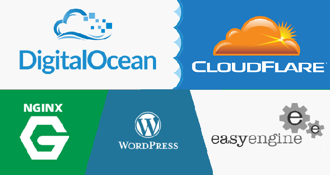 Wordpress Performans Sunucusu Kurulumu o12.org